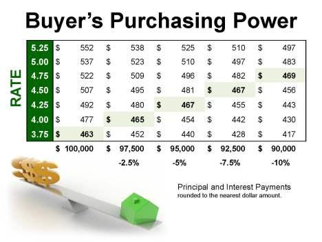 BuyersPurchasingPower_Page_01