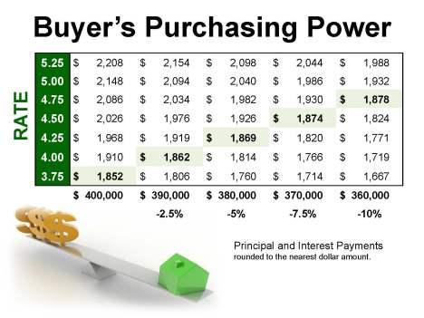 BuyersPurchasingPower_Page_04